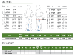 Levis Kids Size Chart Kizzies