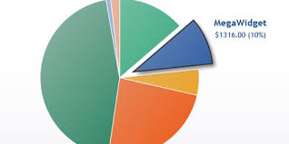 Pie Chart Css3 Html5 20 Useful Css Graph And Chart Tutorials And Techniques