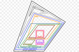 Venn Diagram Of Quadrilaterals Euler Diagram Quadrilateral Venn Diagram Polygon Mathematics