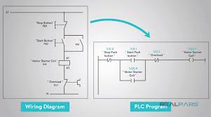 how to convert a basic wiring diagram to a plc program realpars