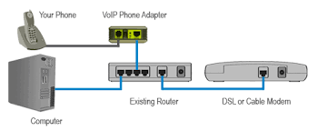 linksys router connection diagram schematics and wiring diagrams linksys wireless router diagram nodasystech