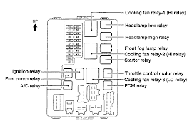 2003 chrysler town country fuse box inside wiring diagram libraries 2003 chrysler town and country fuse box wiring library