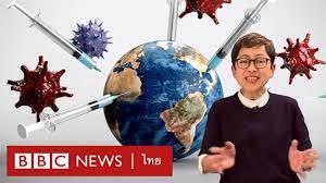 โลกฉีดวัคซีนโควิด-19 ไปถึงไหนกันแล้ว - BBC News ไทย - YouTube