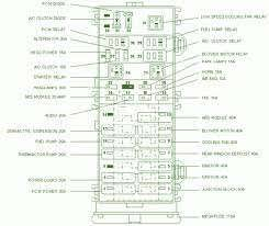 solved ford taurus fuse box diagrams fixya i need a fuse box diagram for a 2oo5 ford tauraus 9 12 2012 10 35 55 am jpg i need a fuse box diagram