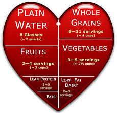 Image result for heart day