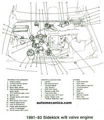 suzuki sidekick pictures, posters, news and videos on your 1998 Suzuki Sidekick Engine Comp Fuse Box suzuki sidekick picture hqdefault jpg (youtube com) suzuki sidekick picture maxresdefault jpg (ytimg com) 98 Suzuki Sidekick Engine