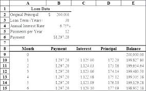 Car Loan Amortization Table Car Loan Amortization Extra Payment With Payments Excel Schedule