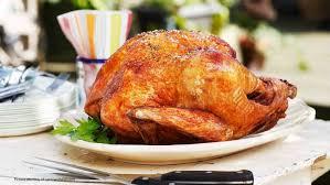 Turkey Fryer Size Chart 11 Best Turkey Fryers Your Holiday Guide 2019