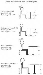 juvenile chair and table heights