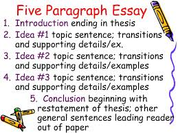 organization clarity ppt five paragraph essay introduction ending in thesis