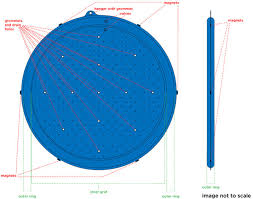 solar sun rings 10 pack. Perfect Solar Q How Do Solar Sun Rings Work In Rings 10 Pack