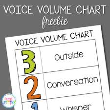 Voice Volume Chart Voice Volume Chart Free