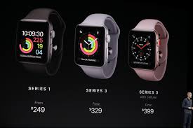 Apple Watch 3 Comparison Chart Apple Watch Series 3 Release Date Price Specs Features