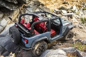 2018 jeep wrangler new car review featured image large thumb1