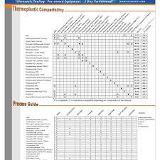 Ultrasonic Material Velocity Chart Related Keywords