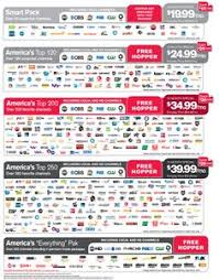 Dish Tv Packages Comparison Chart 7 Best Nato Images In 2015 Russia Syria Jens Stoltenberg