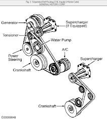 holden 3 8 v6 belt diagram wiring diagram fascinating gm 3 8l engine diagram wiring diagram holden 3 8 v6 belt diagram