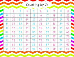 Colorful 100 Charts Free Counting By Twos Fives And Tens