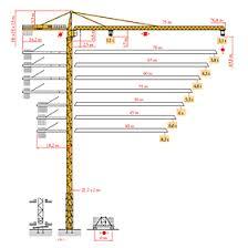 Tower Crane Lifting Capacity Chart Lambertsson Betox Tower Cranes