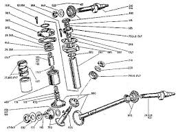 cam timing ducati up north in round case motors reference to diagram 2 the cam drive is as follows a bevel gear 23 teeth sits on the end of
