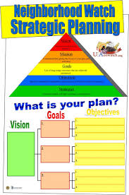 tools and templates national neighborhood watch strategic planning poster · strategic planning pyramid handout