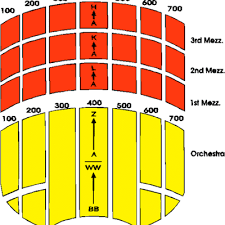Radio City Christmas Show Seating Chart