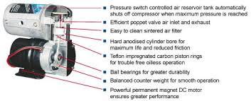arb locker installation quadratec arb compressor features