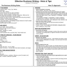 Business Analysis Report Example Business Analysis Report Sample Fern Spreadsheet 1