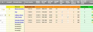 college selection spreadsheet choosing a college template smartsheet