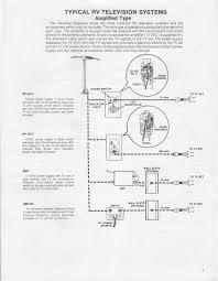 2016 winnebago wiring diagram wiring diagram blog readingrat net Winnebago Wiring Diagram wiring diagram winnebago the wiring diagram, wiring diagram winnebago wiring diagrams for batteries