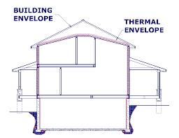 envelope house plans 28 images the double passive solar