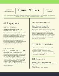 Resume Samples For Teachers 2017