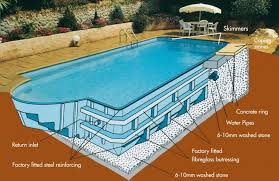 free standing fibreglass swimming pools. Plain Standing Fibreglass Pool Installation Diagram In Free Standing Swimming Pools