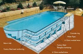 fibreglass pool installation diagram