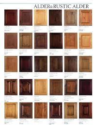 colors of wood furniture. Dark Wood Stains Colors Furniture Applying Rustic Kitchen Cabinets In Your Modern Style House Of R