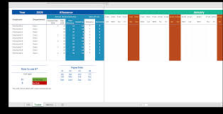 Attendence Tracker Employee Attendance Tracker Monthly Excel Planner