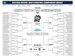 A Bracket Geeks Take It To The Bank 2019 March Madness Predictions