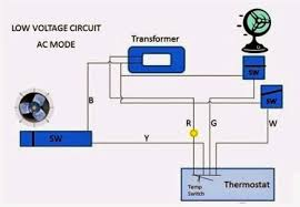 wiring diagram for a ac unit wiring image wiring electrical wiring diagrams for air conditioning systems part two on wiring diagram for a ac unit