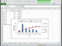 Excel Statistics 31 Histogram Using Data Analysis Add In