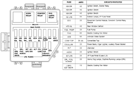 location of fuse box and fuse for power seat in a 98 mustang fixya here is the diagram