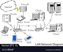 Network Diagram Lan Network Diagram