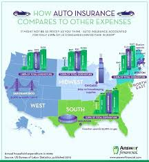Sr22 Insurance Quote Cool Sr48 Insurance Quotes Simple Non Owner Sr48 Insurance Quotes Super