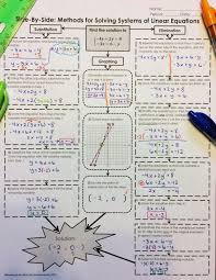 solving systems of equations method comparison flowchart graphic solving worksheet doc review activity fbe df