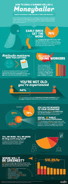 infographic how to get a summer job snagajob infographic summer hiring