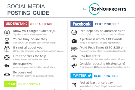 Social Media Posting Guide 2016 Edition Free Download