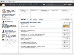 Workfront B2bsoftwareking Business Software