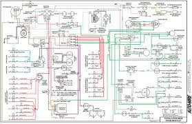 1971 mgb wiring diagram 1971 wiring diagrams online 1971 mgb ignition wiring diagram diagram