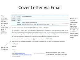 What To Say In A Cover Letter For A Resume Job Resume Cover Letter