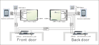shanghai 3dutech co access controller magnetic bolt access control installation diagram for front back door of bank mode of entering or exiting door: when no 1 door is opened the no 2 door pause to work