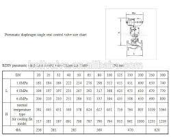 Actuator Diaphragm Pressure Control Valve Pneumatic Valve Steam Buy Pneumatic Valve Steam Diaphragm Control Valve Pressure Control Valve Product On